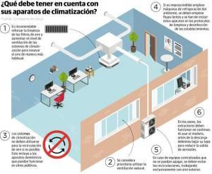 Aparatos de Climatización Alician
